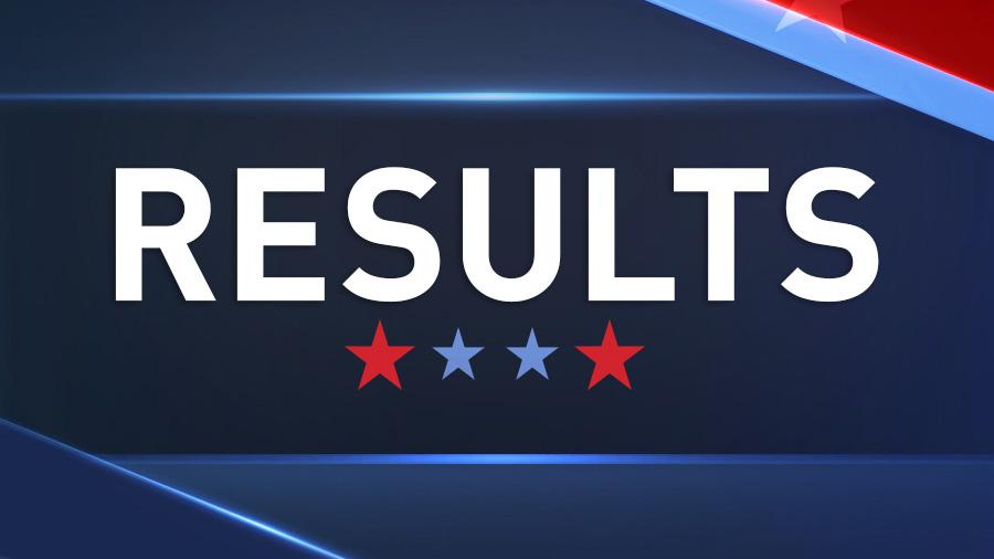 Follow live Idaho election results